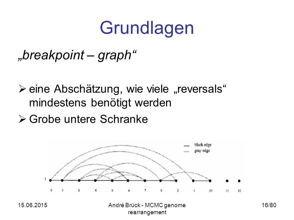 """15.06.2015André Brück - MCMC genome rearrangement 16/80 Grundlagen """"breakpoint – graph  eine Abschätzung, wie viele """"reversals mindestens benötigt werden  Grobe untere Schranke"""