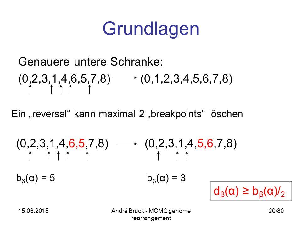"""15.06.2015André Brück - MCMC genome rearrangement 20/80 Grundlagen Genauere untere Schranke: (0,2,3,1,4,6,5,7,8) (0,1,2,3,4,5,6,7,8) Ein """"reversal kann maximal 2 """"breakpoints löschen (0,2,3,1,4,6,5,7,8)(0,2,3,1,4,5,6,7,8) b β (α) = 5b β (α) = 3 d β (α) ≥ b β (α)/ 2"""