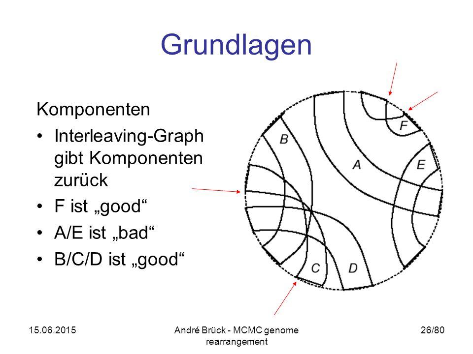 """15.06.2015André Brück - MCMC genome rearrangement 26/80 Grundlagen Komponenten Interleaving-Graph gibt Komponenten zurück F ist """"good A/E ist """"bad B/C/D ist """"good"""
