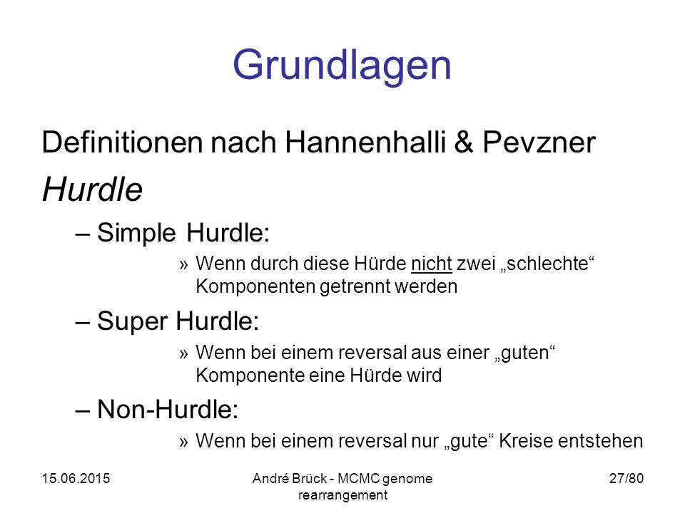 15.06.2015André Brück - MCMC genome rearrangement 27/80 Grundlagen Definitionen nach Hannenhalli & Pevzner Hurdle –Simple Hurdle: »Wenn durch diese Hü