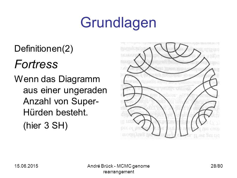15.06.2015André Brück - MCMC genome rearrangement 28/80 Grundlagen Definitionen(2) Fortress Wenn das Diagramm aus einer ungeraden Anzahl von Super- Hürden besteht.