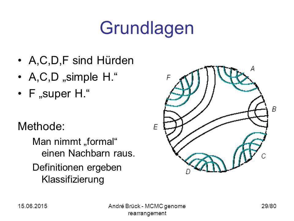 "15.06.2015André Brück - MCMC genome rearrangement 29/80 Grundlagen A,C,D,F sind Hürden A,C,D ""simple H."" F ""super H."" Methode: Man nimmt ""formal"" eine"
