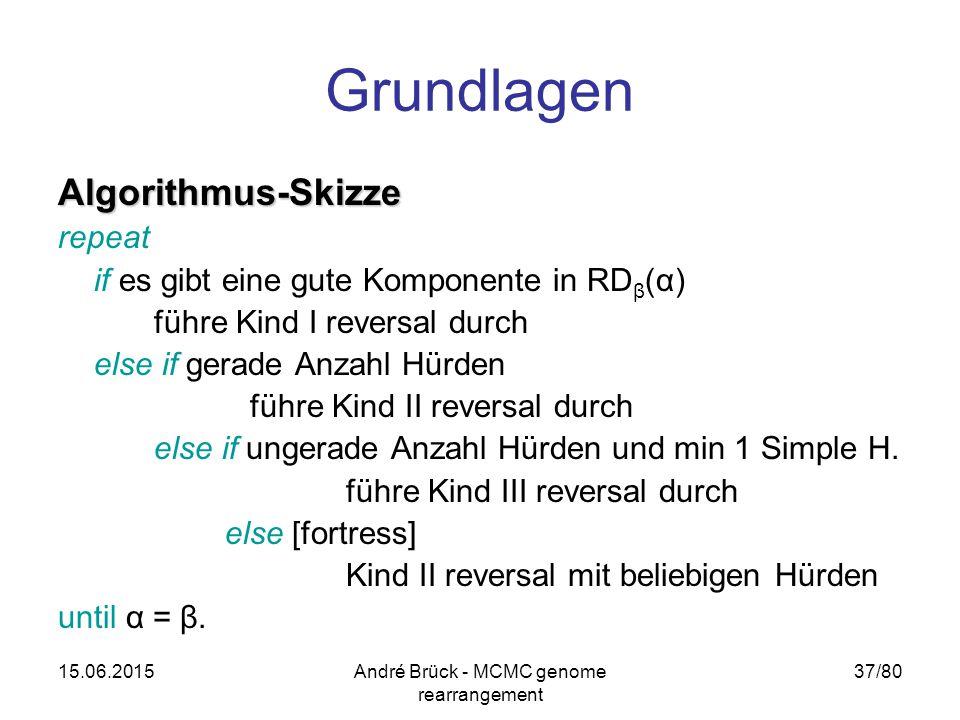 15.06.2015André Brück - MCMC genome rearrangement 37/80 Grundlagen Algorithmus-Skizze repeat if es gibt eine gute Komponente in RD β (α) führe Kind I reversal durch else if gerade Anzahl Hürden führe Kind II reversal durch else if ungerade Anzahl Hürden und min 1 Simple H.