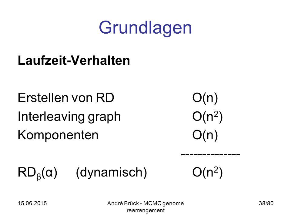 15.06.2015André Brück - MCMC genome rearrangement 38/80 Grundlagen Laufzeit-Verhalten Erstellen von RDO(n) Interleaving graphO(n 2 ) KomponentenO(n) -------------- RD β (α)(dynamisch)O(n 2 )