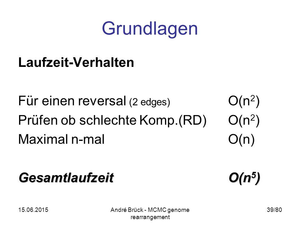 15.06.2015André Brück - MCMC genome rearrangement 39/80 Grundlagen Laufzeit-Verhalten Für einen reversal (2 edges) O(n 2 ) Prüfen ob schlechte Komp.(RD)O(n 2 ) Maximal n-malO(n) GesamtlaufzeitO(n 5 )