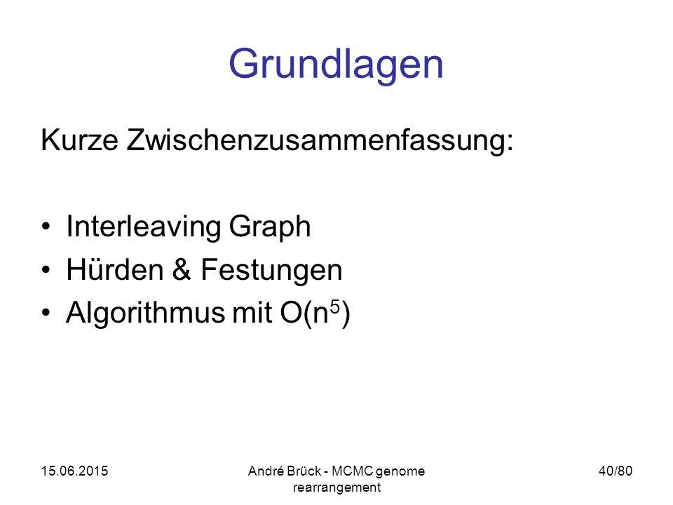 15.06.2015André Brück - MCMC genome rearrangement 40/80 Grundlagen Kurze Zwischenzusammenfassung: Interleaving Graph Hürden & Festungen Algorithmus mit O(n 5 )