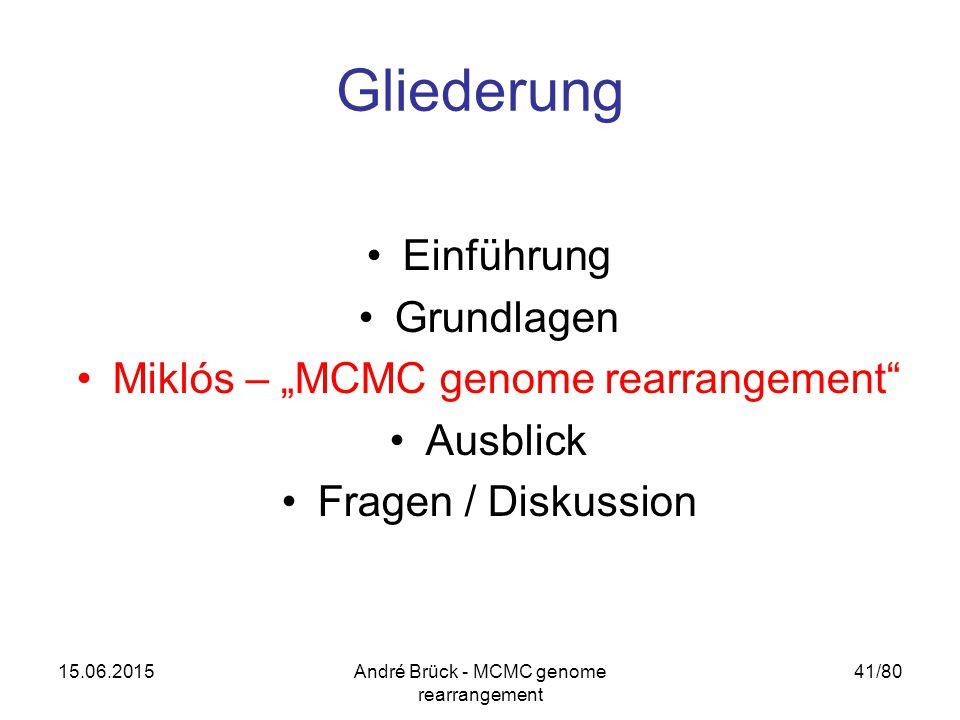 "15.06.2015André Brück - MCMC genome rearrangement 41/80 Gliederung Einführung Grundlagen Miklós – ""MCMC genome rearrangement"" Ausblick Fragen / Diskus"