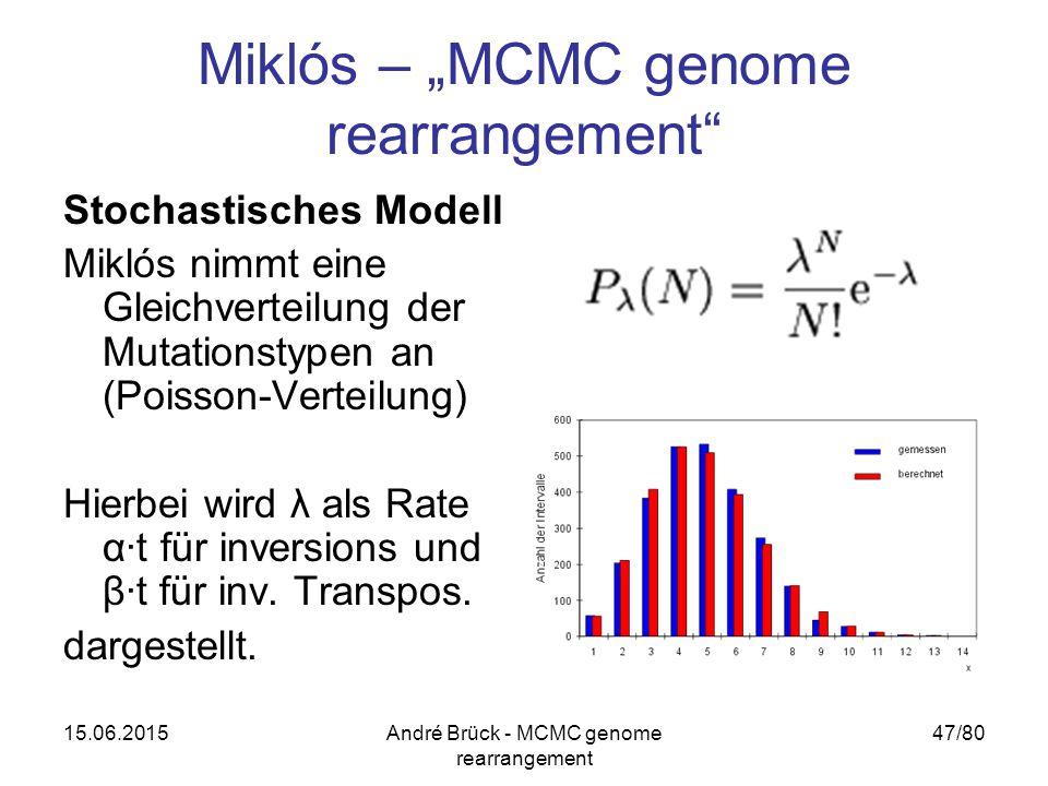 """15.06.2015André Brück - MCMC genome rearrangement 47/80 Miklós – """"MCMC genome rearrangement Stochastisches Modell Miklós nimmt eine Gleichverteilung der Mutationstypen an (Poisson-Verteilung) Hierbei wird λ als Rate α·t für inversions und β·t für inv."""