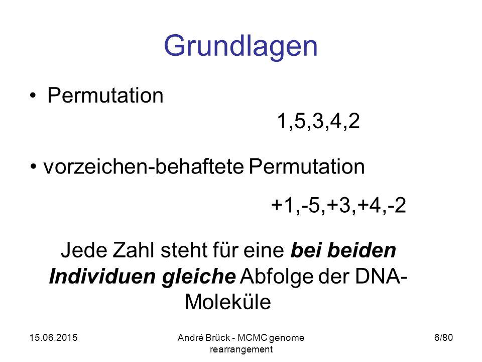 15.06.2015André Brück - MCMC genome rearrangement 6/80 Grundlagen Permutation 1,5,3,4,2 vorzeichen-behaftete Permutation +1,-5,+3,+4,-2 Jede Zahl steht für eine bei beiden Individuen gleiche Abfolge der DNA- Moleküle