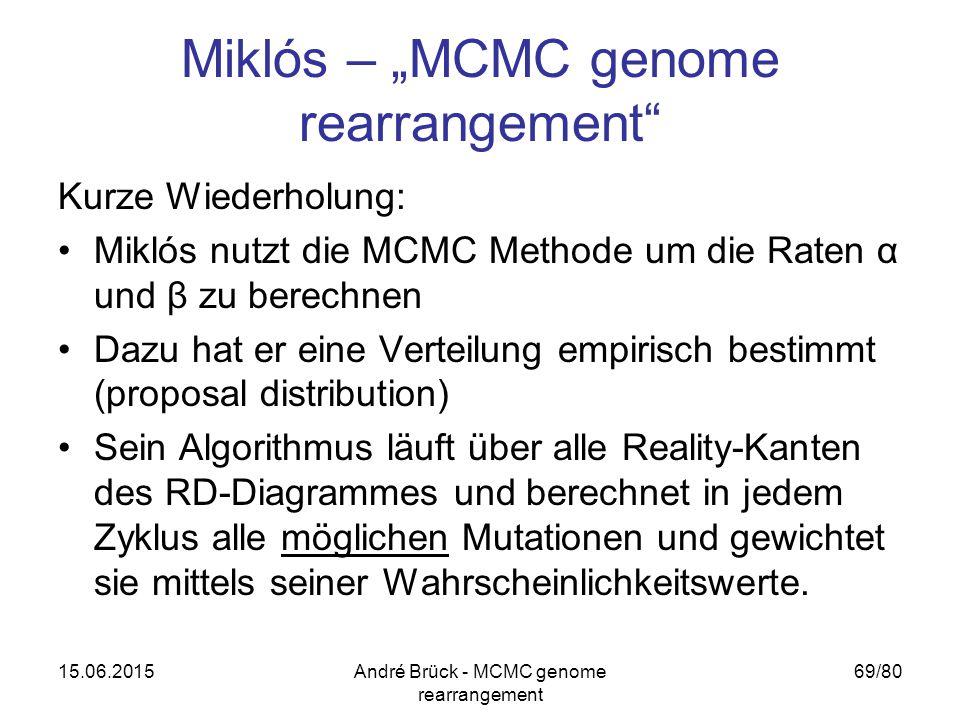 """15.06.2015André Brück - MCMC genome rearrangement 69/80 Miklós – """"MCMC genome rearrangement Kurze Wiederholung: Miklós nutzt die MCMC Methode um die Raten α und β zu berechnen Dazu hat er eine Verteilung empirisch bestimmt (proposal distribution) Sein Algorithmus läuft über alle Reality-Kanten des RD-Diagrammes und berechnet in jedem Zyklus alle möglichen Mutationen und gewichtet sie mittels seiner Wahrscheinlichkeitswerte."""