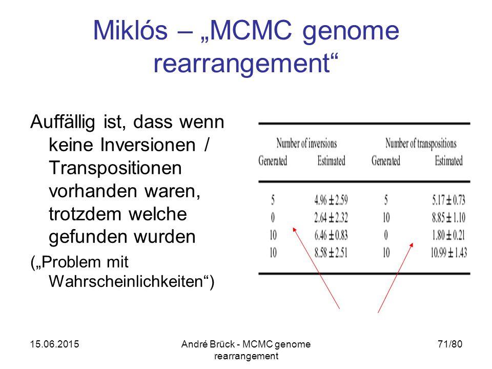 """15.06.2015André Brück - MCMC genome rearrangement 71/80 Miklós – """"MCMC genome rearrangement Auffällig ist, dass wenn keine Inversionen / Transpositionen vorhanden waren, trotzdem welche gefunden wurden (""""Problem mit Wahrscheinlichkeiten )"""