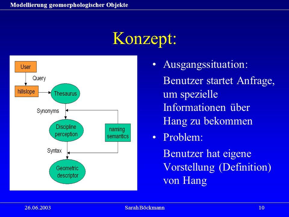 Modellierung geomorphologischer Objekte 26.06.2003Sarah Böckmann10 Konzept: Ausgangssituation: Benutzer startet Anfrage, um spezielle Informationen über Hang zu bekommen Problem: Benutzer hat eigene Vorstellung (Definition) von Hang