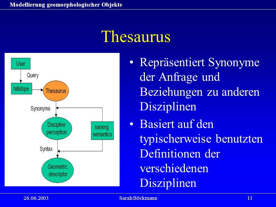 Modellierung geomorphologischer Objekte 26.06.2003Sarah Böckmann11 Thesaurus Repräsentiert Synonyme der Anfrage und Beziehungen zu anderen Disziplinen Basiert auf den typischerweise benutzten Definitionen der verschiedenen Disziplinen