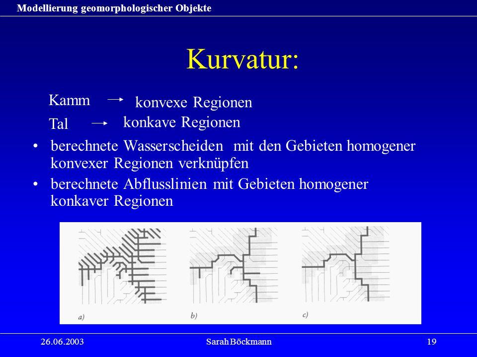 Modellierung geomorphologischer Objekte 26.06.2003Sarah Böckmann19 Kurvatur: berechnete Wasserscheiden mit den Gebieten homogener konvexer Regionen verknüpfen berechnete Abflusslinien mit Gebieten homogener konkaver Regionen Kamm konvexe Regionen Tal konkave Regionen