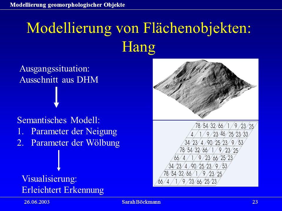 Modellierung geomorphologischer Objekte 26.06.2003Sarah Böckmann23 Modellierung von Flächenobjekten: Hang Ausgangssituation: Ausschnitt aus DHM Semant