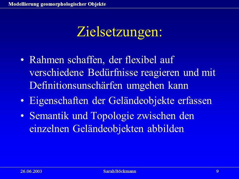 Modellierung geomorphologischer Objekte 26.06.2003Sarah Böckmann9 Zielsetzungen: Rahmen schaffen, der flexibel auf verschiedene Bedürfnisse reagieren und mit Definitionsunschärfen umgehen kann Eigenschaften der Geländeobjekte erfassen Semantik und Topologie zwischen den einzelnen Geländeobjekten abbilden