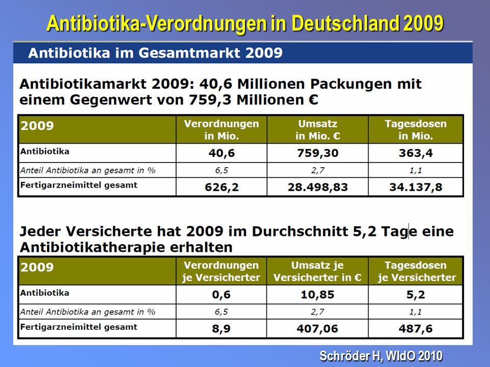 Antibiotika-Verordnungen aus der Sicht des Hygienikers: Antibiotika-Resistenz Prof.