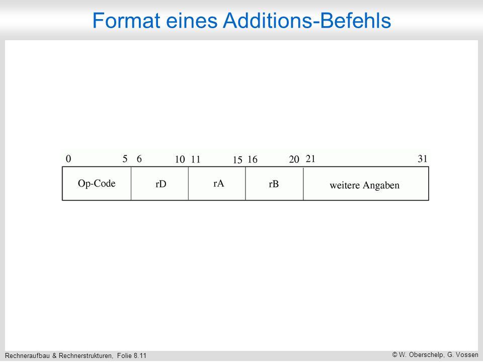 Rechneraufbau & Rechnerstrukturen, Folie 8.11 © W. Oberschelp, G. Vossen Format eines Additions-Befehls
