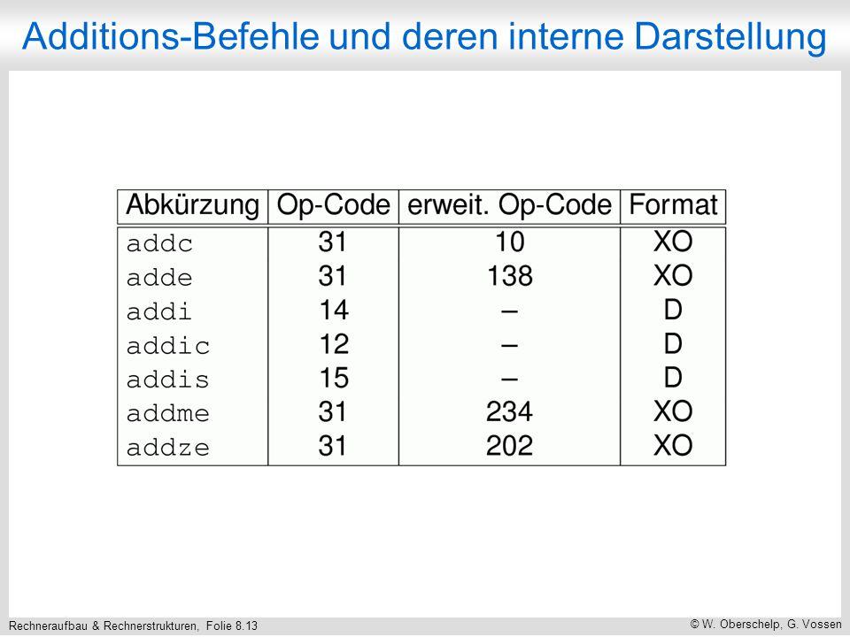 Rechneraufbau & Rechnerstrukturen, Folie 8.13 © W. Oberschelp, G. Vossen Additions-Befehle und deren interne Darstellung