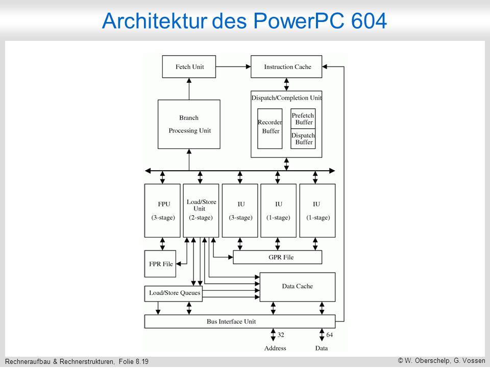Rechneraufbau & Rechnerstrukturen, Folie 8.19 © W. Oberschelp, G. Vossen Architektur des PowerPC 604