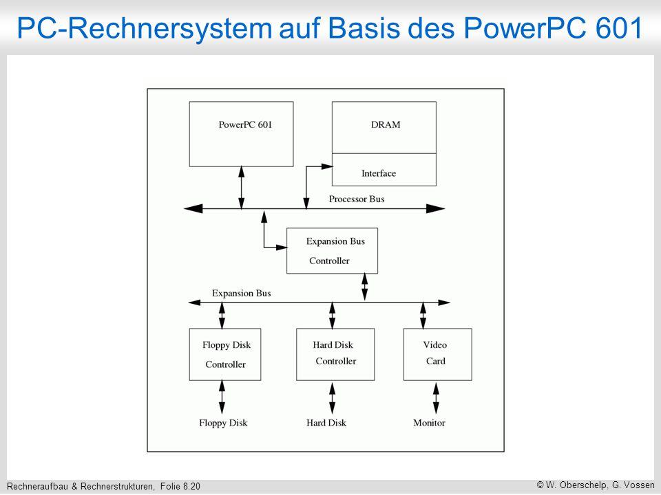 Rechneraufbau & Rechnerstrukturen, Folie 8.20 © W. Oberschelp, G. Vossen PC-Rechnersystem auf Basis des PowerPC 601