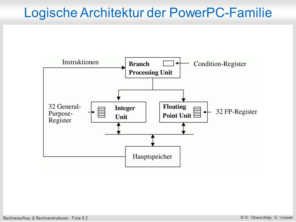 Rechneraufbau & Rechnerstrukturen, Folie 8.3 © W. Oberschelp, G. Vossen Logische Architektur der PowerPC-Familie
