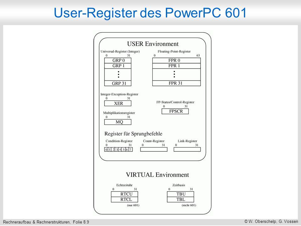 Rechneraufbau & Rechnerstrukturen, Folie 8.9 © W. Oberschelp, G. Vossen User-Register des PowerPC 601
