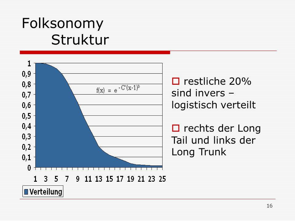 16 Folksonomy Struktur  restliche 20% sind invers – logistisch verteilt  rechts der Long Tail und links der Long Trunk