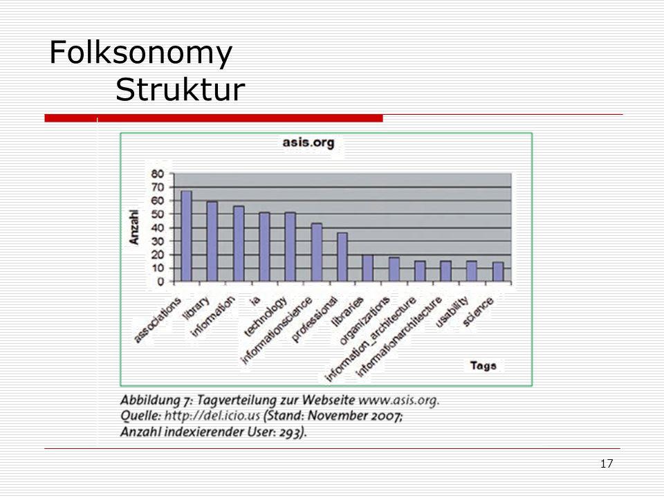 17 Folksonomy Struktur