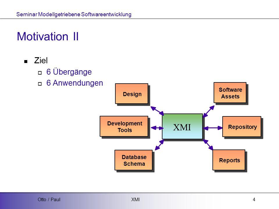 Seminar Modellgetriebene Softwareentwicklung XMIOtto / Paul15 Möglichkeiten mit XMI II Erzeugen von DTD / Schema aus einem MOF basierten Metamodell  Also einer Instanz des Meta-Metamodell (MOF)  Definiert ein neues Austauschformat