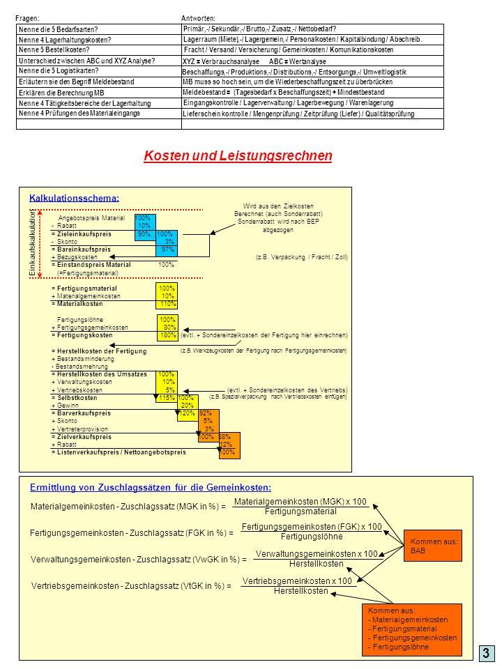 Kalkulation mit Maschinenstundensatz: 4 Kalk.Abschreibung Kalk.