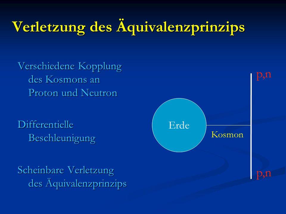 Verletzung des Äquivalenzprinzips Verschiedene Kopplung des Kosmons an Proton und Neutron Differentielle Beschleunigung Scheinbare Verletzung des Äquivalenzprinzips Erde p,n Kosmon