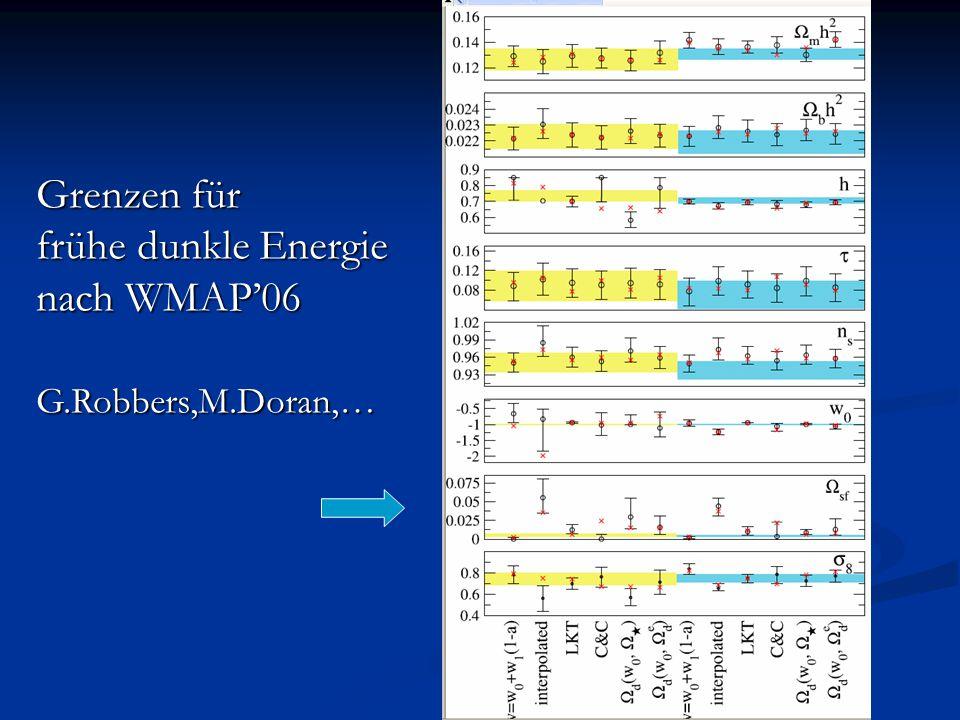 Grenzen für frühe dunkle Energie nach WMAP'06 G.Robbers,M.Doran,…