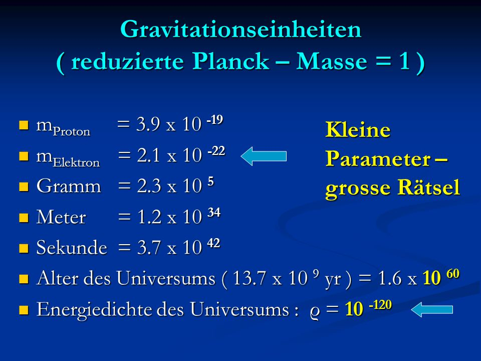 Gravitationseinheiten ( reduzierte Planck – Masse = 1 ) m Proton = 3.9 x 10 -19 m Proton = 3.9 x 10 -19 m Elektron = 2.1 x 10 -22 m Elektron = 2.1 x 10 -22 Gramm = 2.3 x 10 5 Gramm = 2.3 x 10 5 Meter = 1.2 x 10 34 Meter = 1.2 x 10 34 Sekunde = 3.7 x 10 42 Sekunde = 3.7 x 10 42 Alter des Universums ( 13.7 x 10 9 yr ) = 1.6 x 10 60 Alter des Universums ( 13.7 x 10 9 yr ) = 1.6 x 10 60 Energiedichte des Universums : ρ = 10 -120 Energiedichte des Universums : ρ = 10 -120 Kleine Parameter – grosse Rätsel