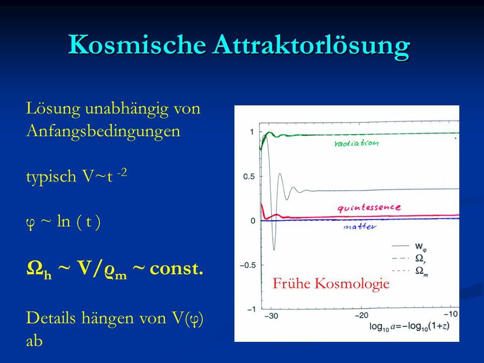 Kosmische Attraktorlösung Lösung unabhängig von Anfangsbedingungen typisch V~t -2 φ ~ ln ( t ) Ω h ~ V/ρ m ~ const. Details hängen von V(φ) ab Frühe K