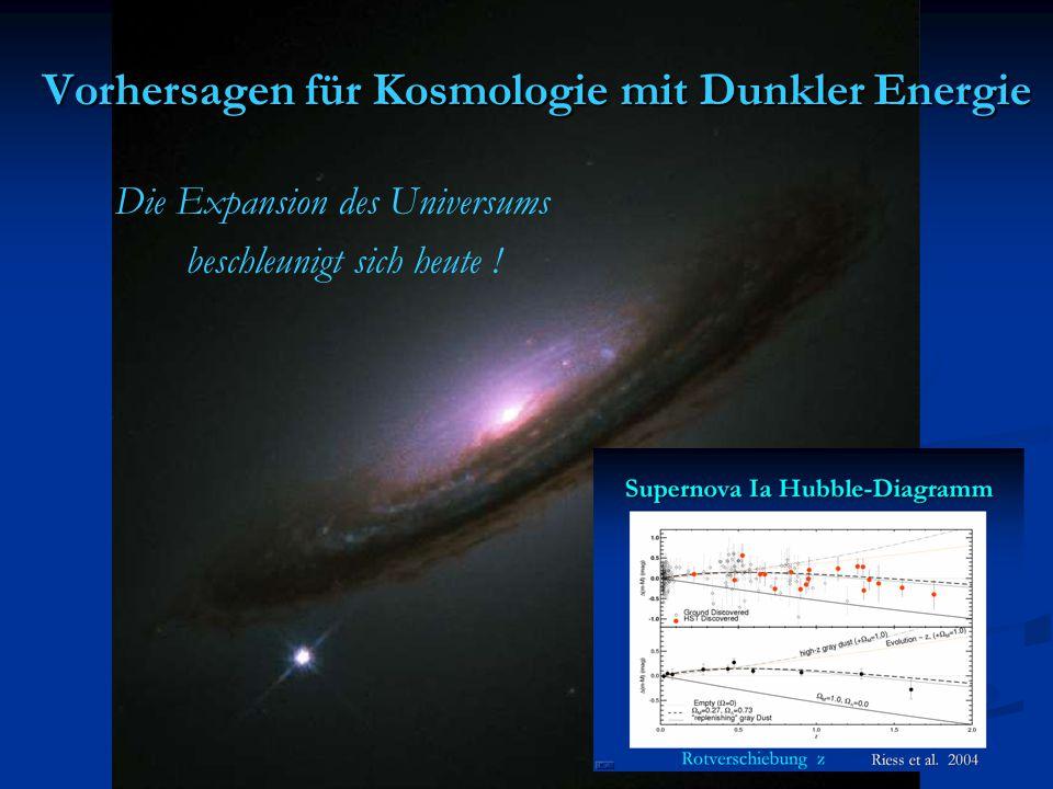 Vorhersagen für Kosmologie mit Dunkler Energie Die Expansion des Universums beschleunigt sich heute !