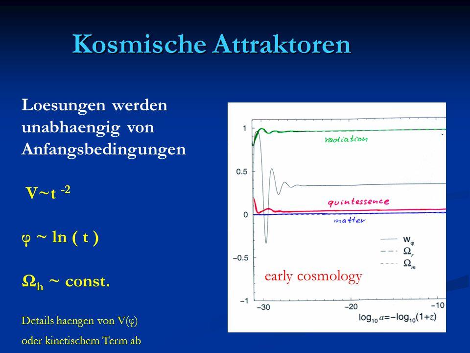 Kosmische Attraktoren Loesungen werden unabhaengig von Anfangsbedingungen V~t -2 φ ~ ln ( t ) Ω h ~ const. Details haengen von V(φ) oder kinetischem T