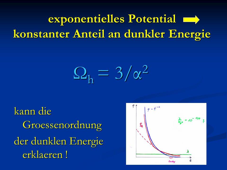 exponentielles Potential konstanter Anteil an dunkler Energie kann die Groessenordnung der dunklen Energie erklaeren ! Ω h = 3/α 2