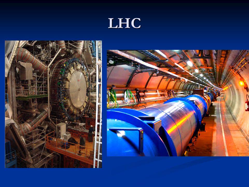 drei GUT Modelle Vereinheitlichungs-Skala ~ Planck Masse Vereinheitlichungs-Skala ~ Planck Masse 1) Alle Massen der Teilchenphysik ~Λ QCD 1) Alle Massen der Teilchenphysik ~Λ QCD 2) Fermi Skala und Fermion-Massen ~ Vereinheitlichungs-Skala 2) Fermi Skala und Fermion-Massen ~ Vereinheitlichungs-Skala 3) Fermi Skala ändert sich schneller als Λ QCD 3) Fermi Skala ändert sich schneller als Λ QCD Δα/α ≈ 4 10 -4 erlaubt für GUT 1 und 3, grösser für GUT 2 Δln(M n /M P ) ≈40 Δα/α ≈ 0.015 erlaubt
