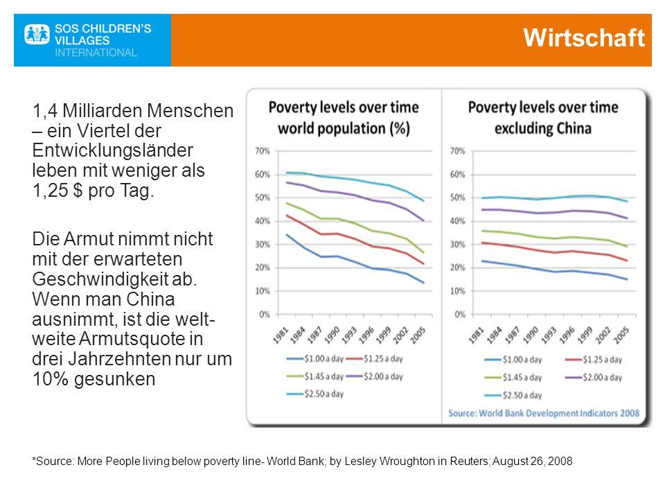 Wirtschaft 1,4 Milliarden Menschen – ein Viertel der Entwicklungsländer leben mit weniger als 1,25 $ pro Tag. Die Armut nimmt nicht mit der erwarteten