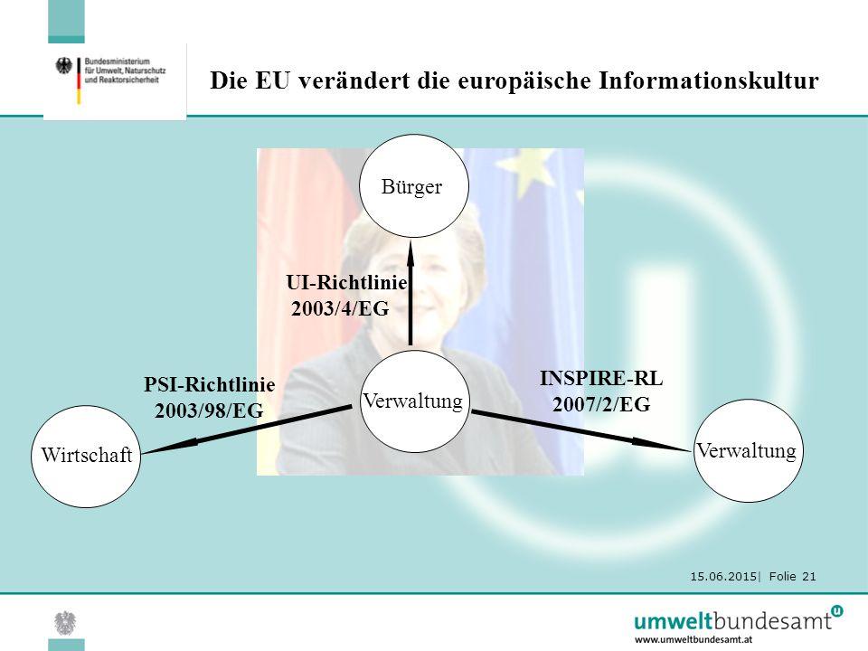 15.06.2015| Folie 21 Die EU verändert die europäische Informationskultur Verwaltung UI-Richtlinie 2003/4/EG Bürger PSI-Richtlinie 2003/98/EG Wirtschaft INSPIRE-RL 2007/2/EG Verwaltung