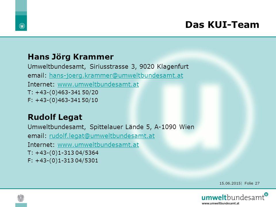 15.06.2015| Folie 27 Das KUI-Team Hans Jörg Krammer Umweltbundesamt, Siriusstrasse 3, 9020 Klagenfurt email: hans-joerg.krammer@umweltbundesamt.athans-joerg.krammer@umweltbundesamt.at Internet: www.umweltbundesamt.atwww.umweltbundesamt.at T: +43-(0)463-341 50/20 F: +43-(0)463-341 50/10 Rudolf Legat Umweltbundesamt, Spittelauer Lände 5, A-1090 Wien email: rudolf.legat@umweltbundesamt.atrudolf.legat@umweltbundesamt.at Internet: www.umweltbundesamt.atwww.umweltbundesamt.at T: +43-(0)1-313 04/5364 F: +43-(0)1-313 04/5301