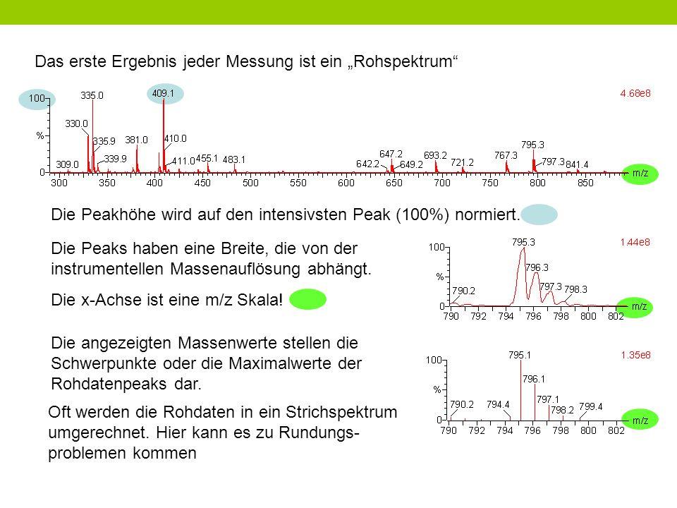 """Die x-Achse ist eine m/z Skala! Die Peakhöhe wird auf den intensivsten Peak (100%) normiert. Das erste Ergebnis jeder Messung ist ein """"Rohspektrum"""" Di"""