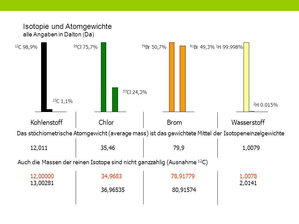 Kohlenstoff 12 C 98,9% 13 C 1,1% Chlor 35 Cl 75,7% 37 Cl 24,3% Brom 79 Br 50,7% 81 Br 49,3% 2 H 0.015% Wasserstoff 1 H 99.998% Das stöchiometrische At