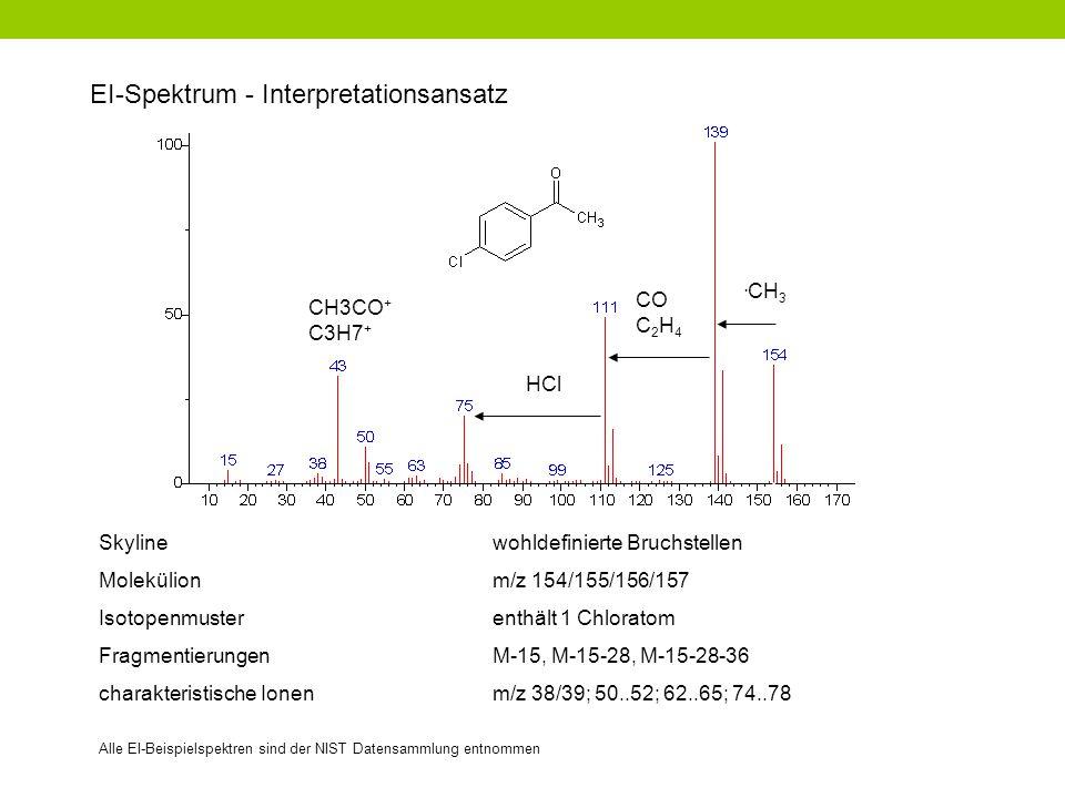 EI-Spektrum - Interpretationsansatz Skyline Molekülion Isotopenmuster Fragmentierungen charakteristische Ionen wohldefinierte Bruchstellen m/z 154/155