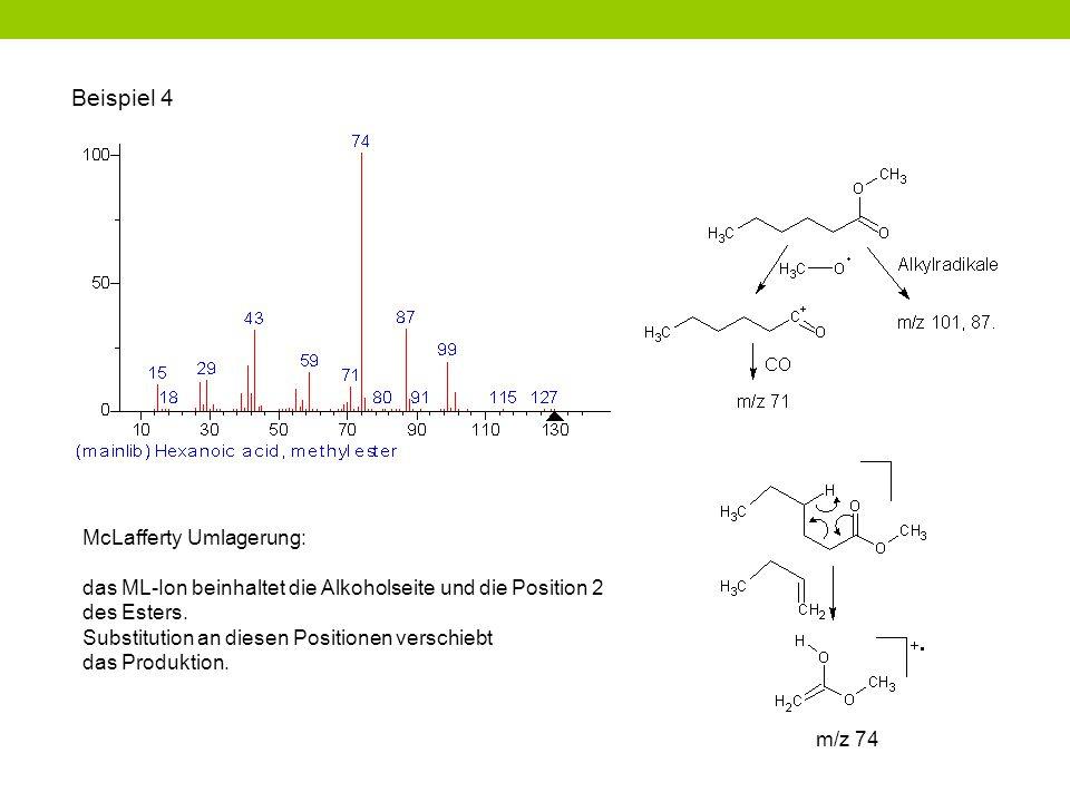 Beispiel 4 m/z 74 McLafferty Umlagerung: das ML-Ion beinhaltet die Alkoholseite und die Position 2 des Esters. Substitution an diesen Positionen versc