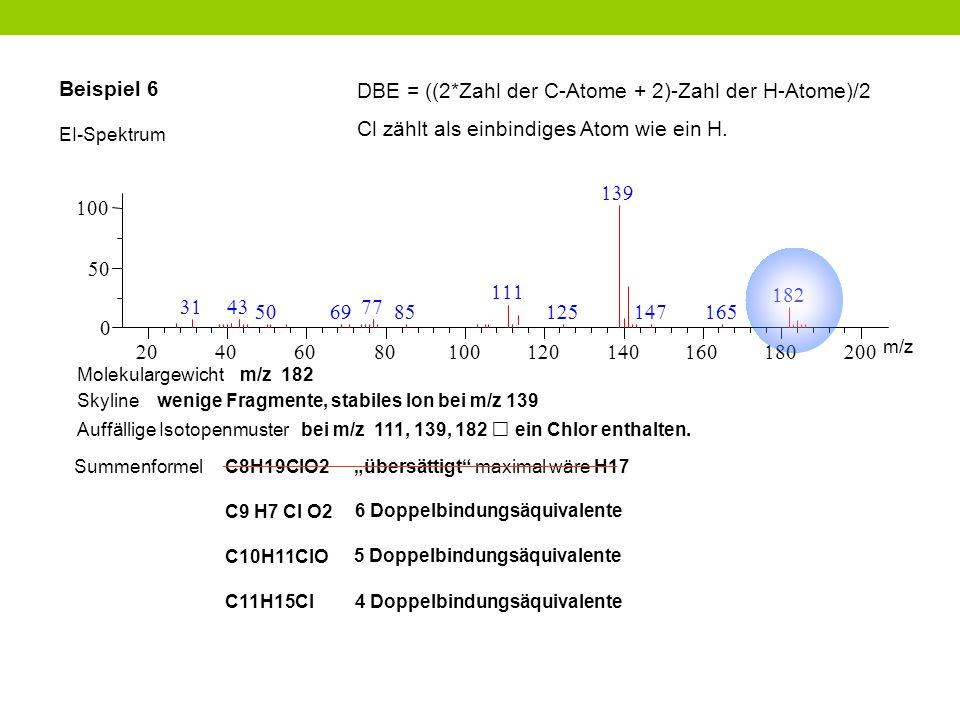 Massenspektrometrie – eine Einführung EI-Spektrum Molekulargewicht Skyline Auffällige Isotopenmuster       