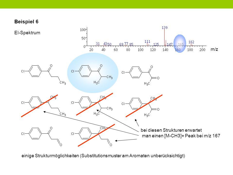 Massenspektrometrie – eine Einführung EI-Spektrum              m/z einige Strukturmöglic