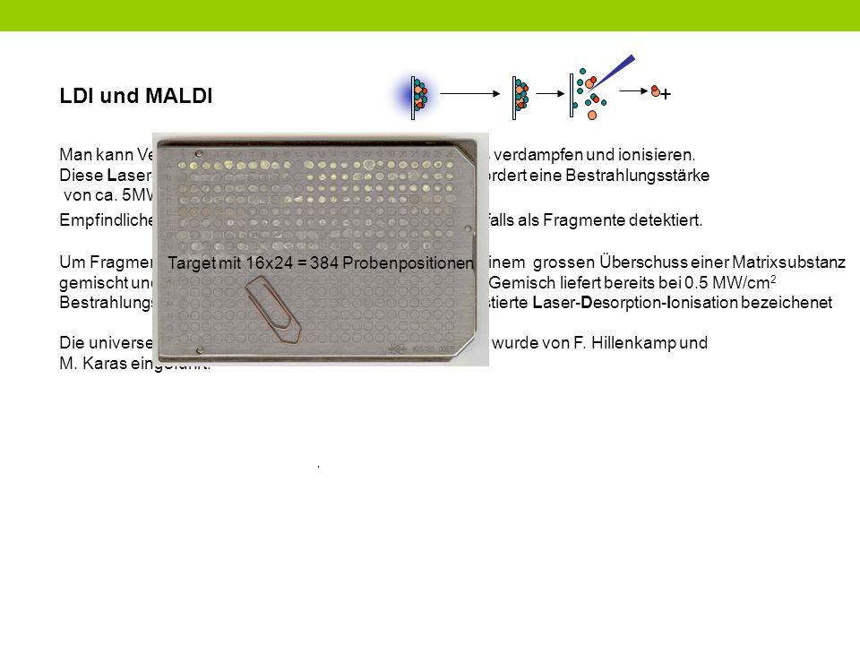 LDI und MALDI + Man kann Verbindungen durch einen intensiven Laserpuls verdampfen und ionisieren. Diese Laser-Desorption-Ionisation mit einem N2Laser