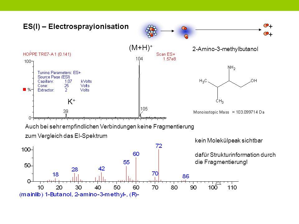 ES(I) – Electrosprayionisation + + 2-Amino-3-methylbutanol Auch bei sehr empfindlichen Verbindungen keine Fragmentierung (M+H) + K+K+ zum Vergleich da